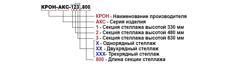 Расшифровка стеллажей для размещения аккумуляторов