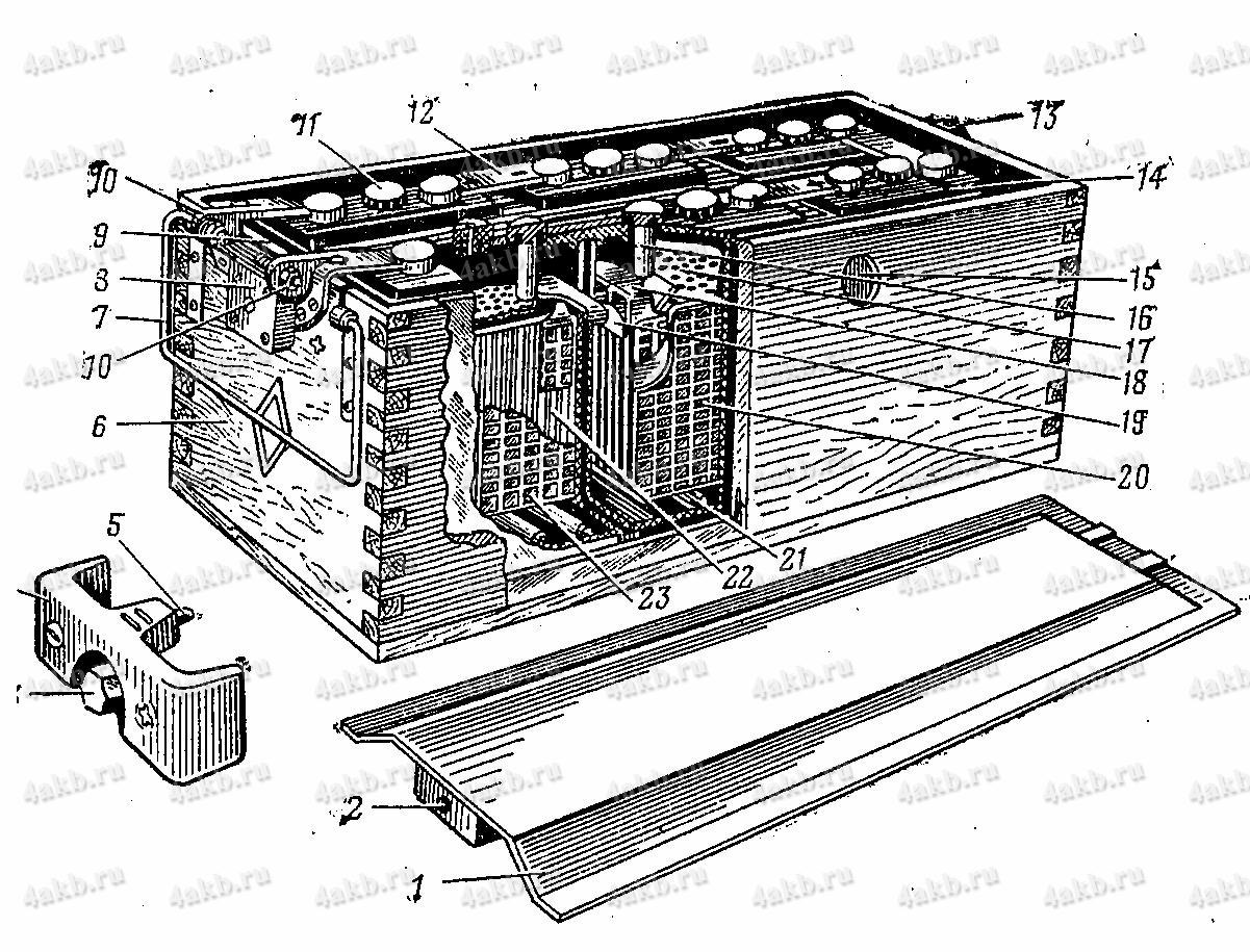 Устройство танковой аккумуляторной батареи
