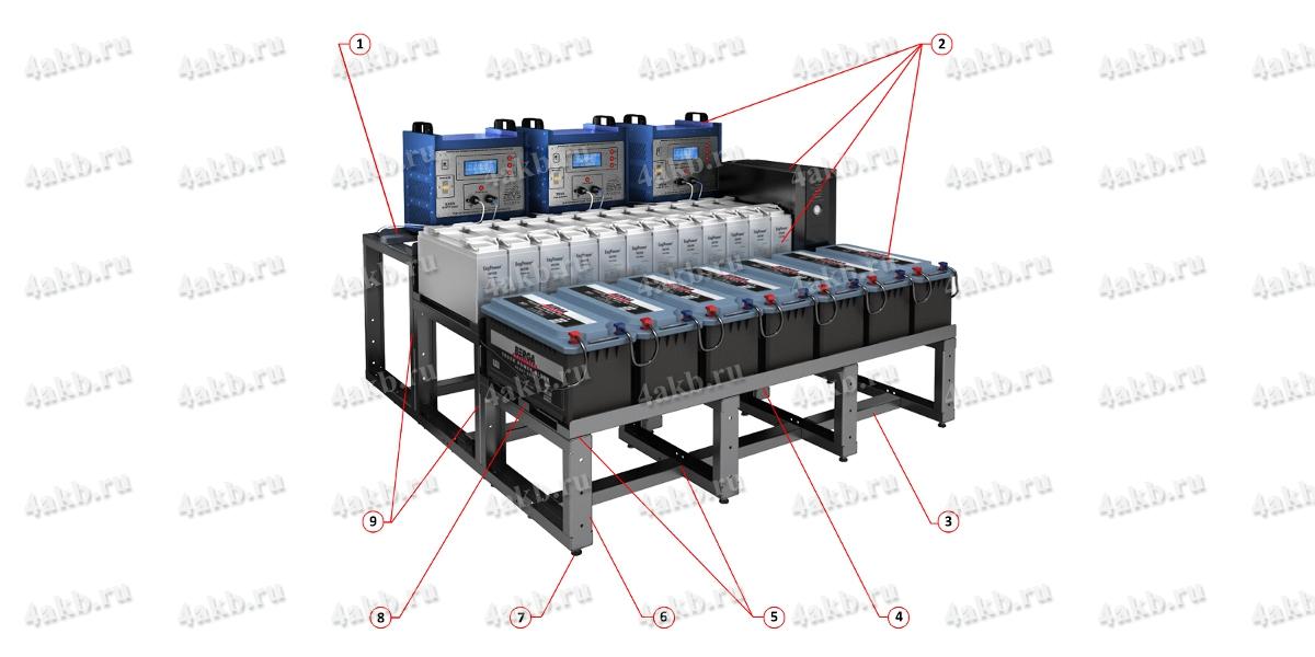 Аккумуляторный стеллаж для размещения аккумуляторных батарей
