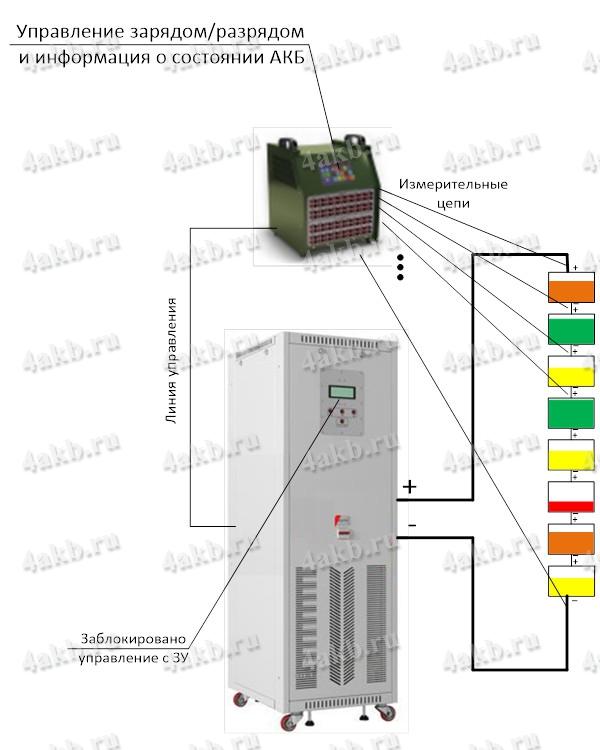 Схема заряда аккумуляторных батарей вместе с системой САС