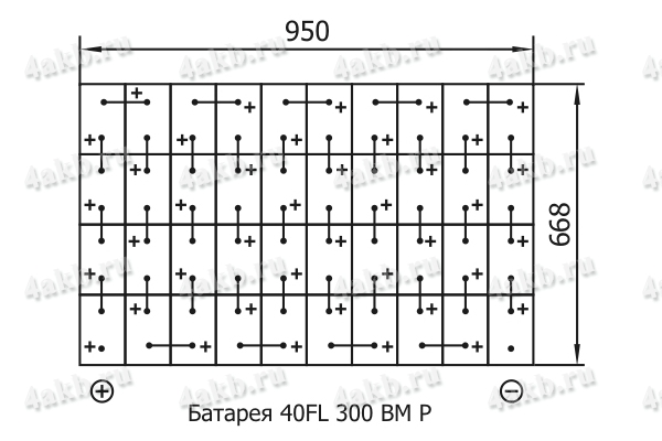 Общий габаритный чертёж свинцового аккумулятора соединения типа болт