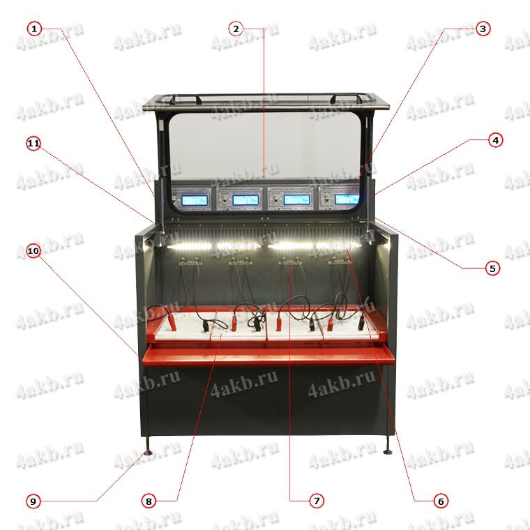 Особенности зарядно-разрядного шкафа серии Светоч