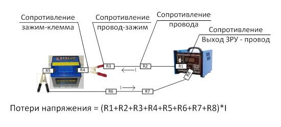 Схема заряда аккумуляторных батарей