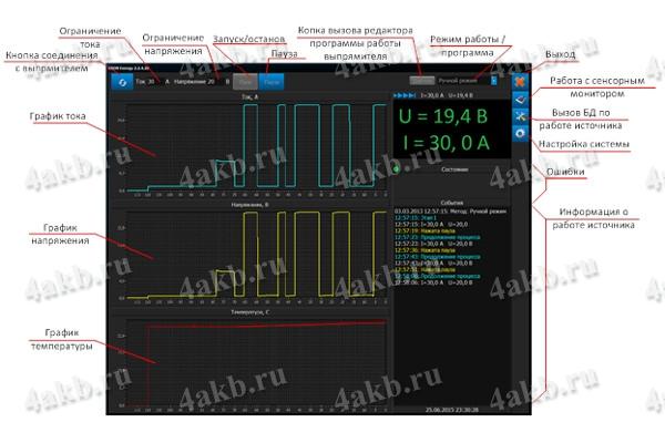 Рисунок 1 – Вид основной экранной формы
