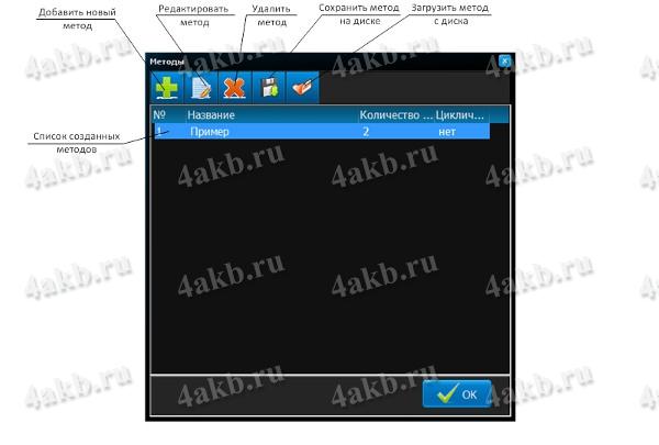Рисунок 3 – Окно выбора методов (программ) работы