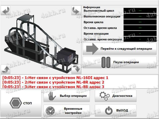управление технологическими процессами УМС-АБ-16