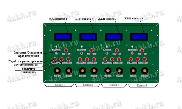 Рисунок 1 – Панель управления зарядными модулями