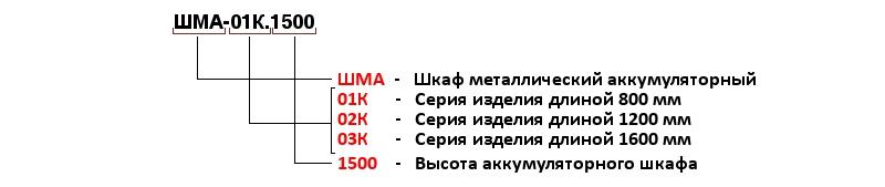 Расшифровка аккумуляторных шкафов производства компании 4АКБ-ЮГ