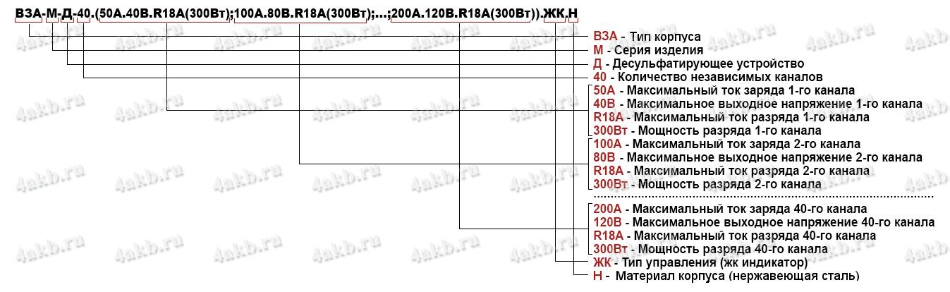 Расшифровка многоканальных десульфатирующих выпрямителей серии ВЗА-М-Д