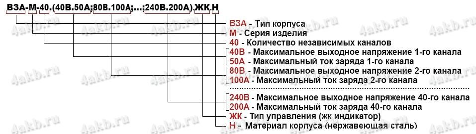 Расшифровка зарядных устройств серии Зевс
