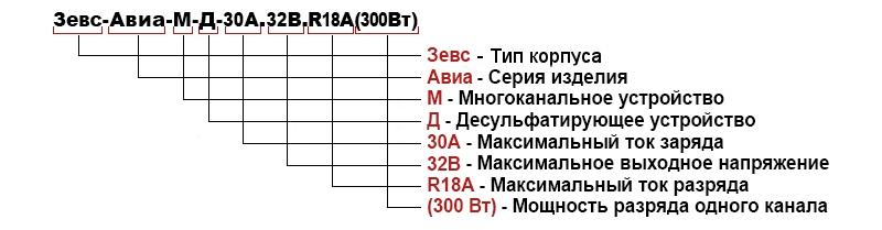 Расшифровка зарядных десульфатирующих устройств серии Зевс-Авиа-М-Д