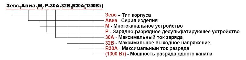 Расшифровка зарядно-разрядных десульфатирующих устройств серии Зевс-Авиа-М-Р