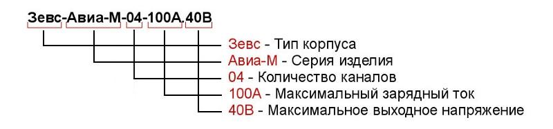 Расшифровка зарядных устройств серии Зевс-Авиа-М