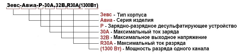 Расшифровка зарядно-разрядных устройств серии Зевс-Авиа-Р