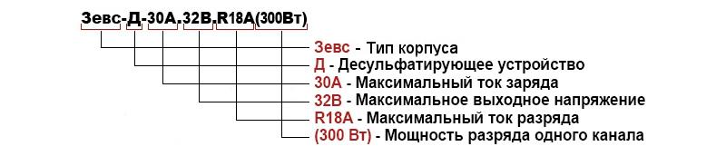 Расшифровка зарядных десульфатирующих устройств серии Зевс-Д