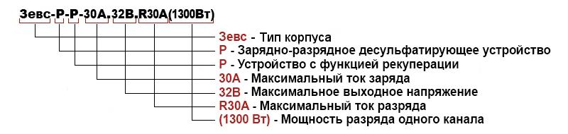 Расшифровка зарядно-разрядных устройств серии Зевс-Р