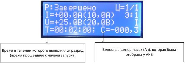 Рисунок 3 Вид ЖКИ с завершением разряда