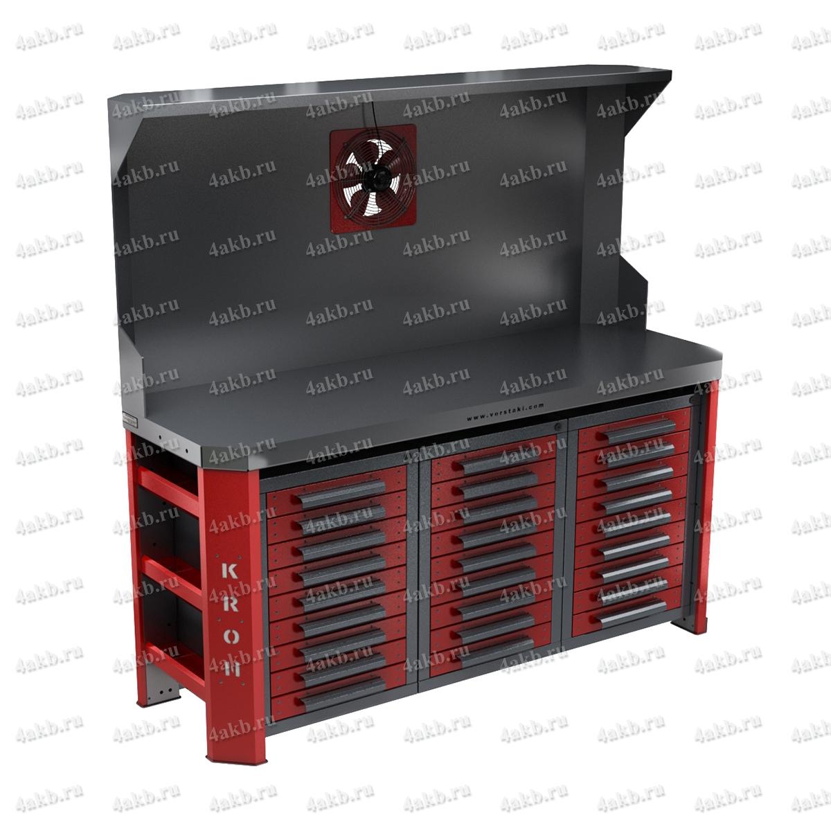 Вентилятор вытяжной серии Basic EAFB-100