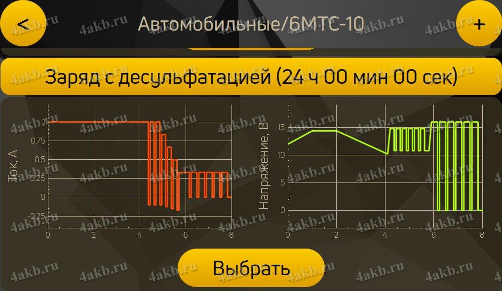 Программное обеспечение зарядного устройства серии ZEVS