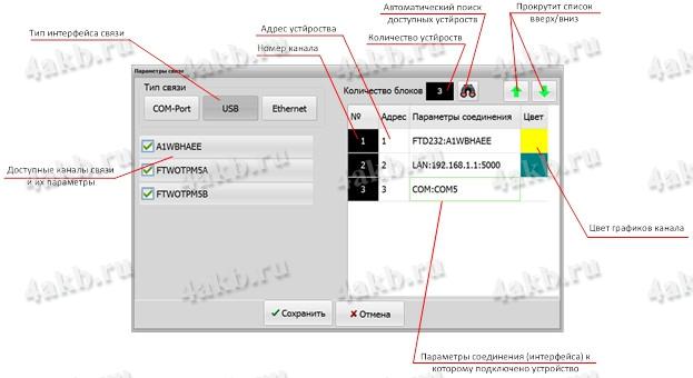 Рисунок 8 – Управление одновременно несколькими устройствами