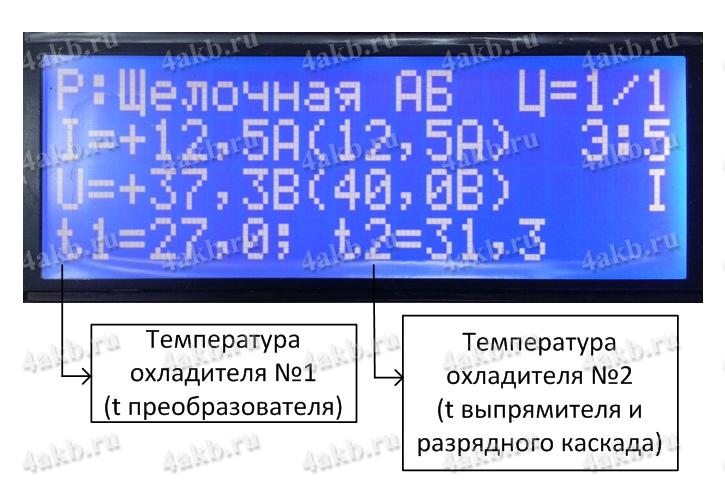 Рисунок 2 – ЖКИ при отображение температуры