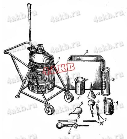 Посуда и приспособления, применяемые при приведении аккумуляторных батарей в рабочее состояние и при заряде