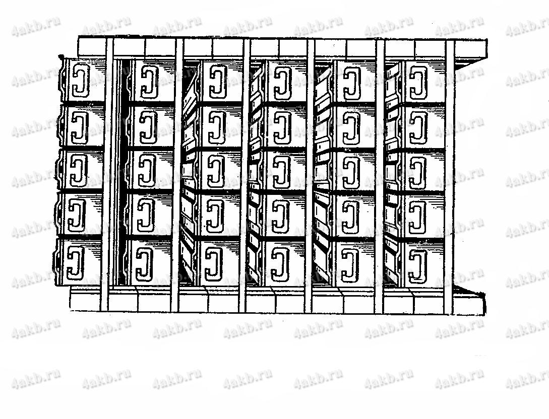 Хранение сухих (не залитых электролитом) аккумуляторных батарей в штабельной укладке