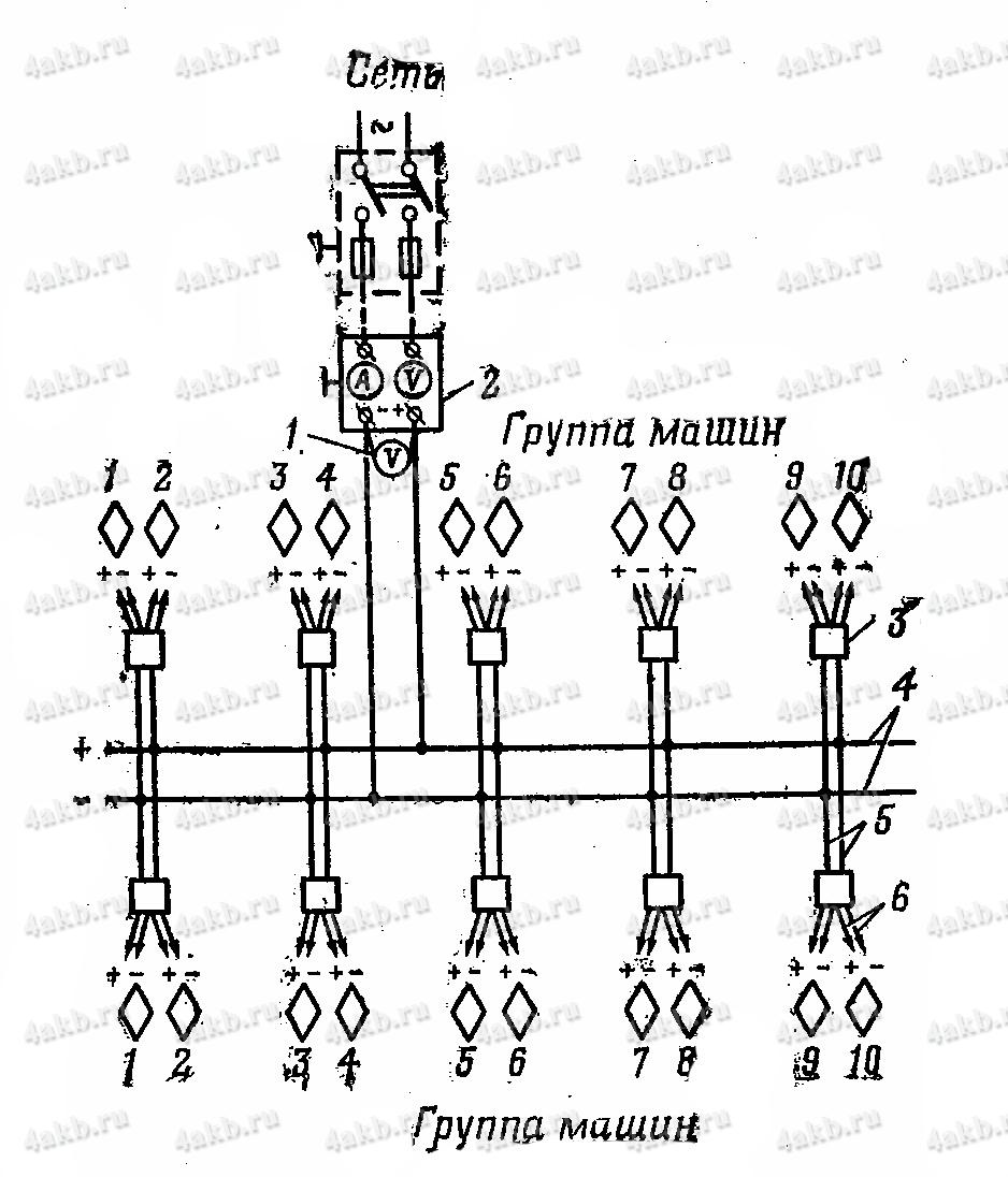 Принципиальная схема сети подзаряда батарей малыми токами при их хранении в машинах