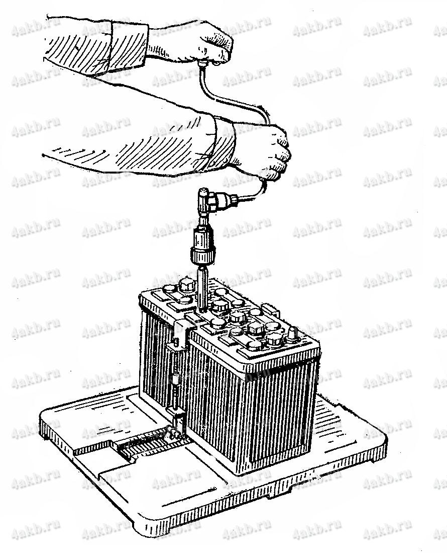 Высверливание отверстий в перемычках коловоротом с трубчатым сверлом
