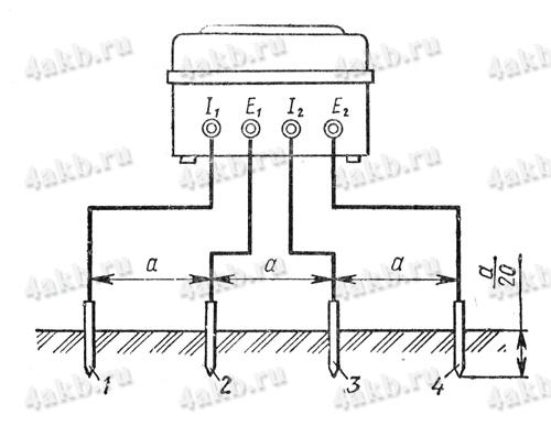 Принципиальная схема соединения при измерении удельного сопротивления грунта прибором МС-08