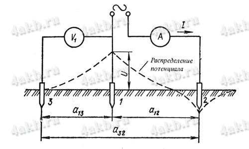 Принципиальная схема измерений сопротивления заземлителей