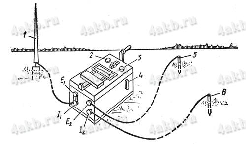 Общий вид прибора МС-07 и схема его подключения
