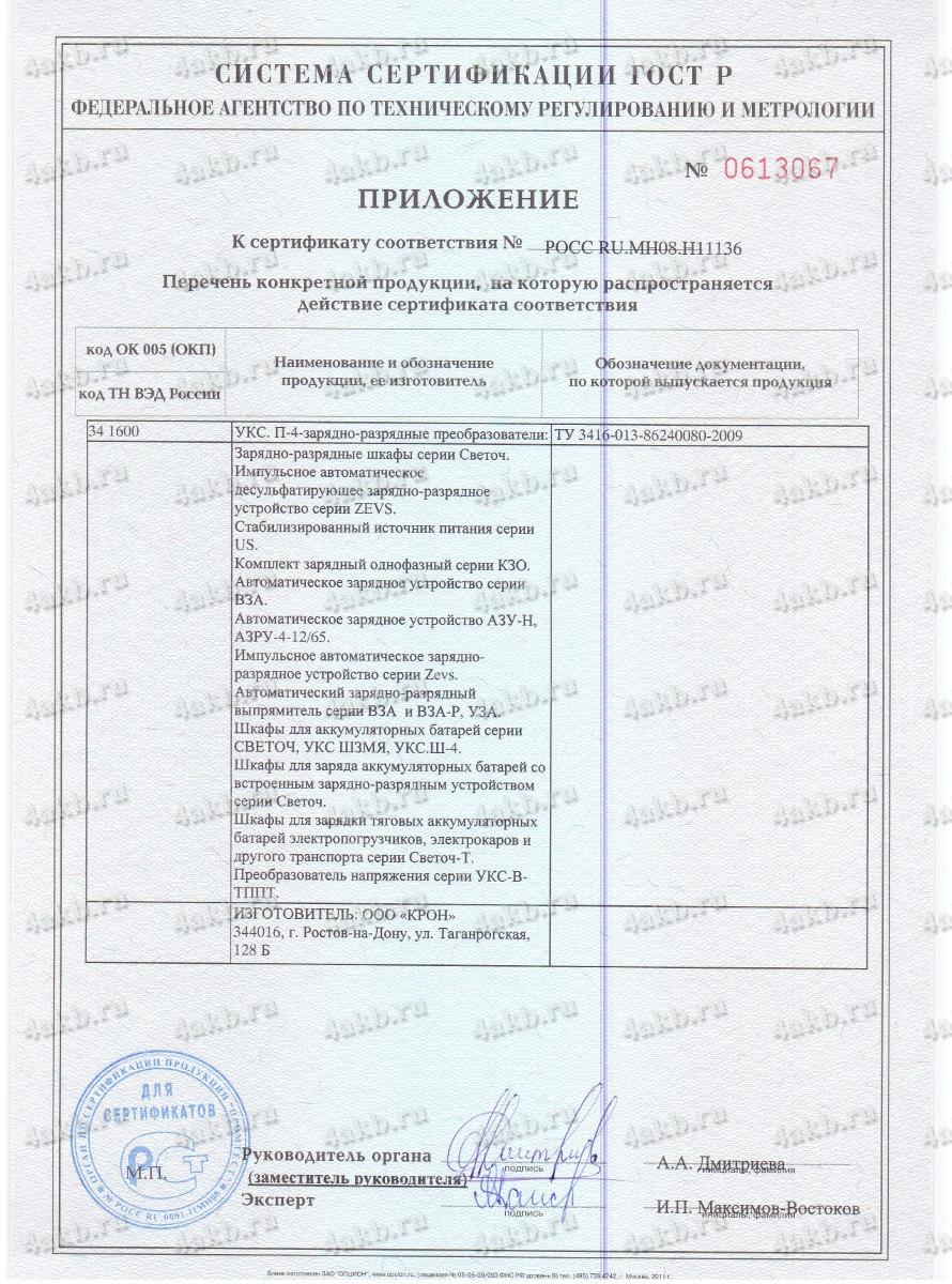 Приложение к сертификату на зарядно-разрядные устройства производства компании 4АКБ-ЮГ