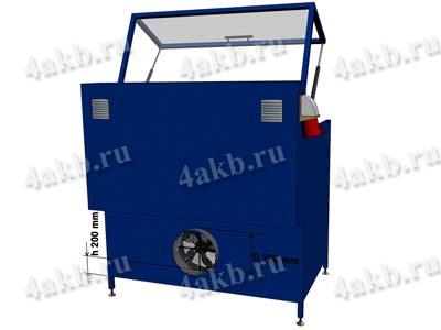 Габаритные размеры шкафа для заряда аккумуляторных батарей Светоч-04