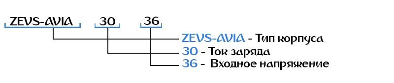 Расшифровка зарядных устройств Зевс